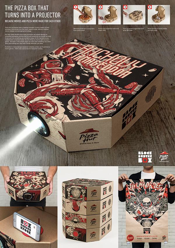 Pizzabox-Projektor  insgesamt