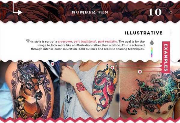 tattoo stilrichtungen illustration infografik tattoo tattoo chief
