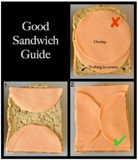 nützliche Alltagstricks das perfekte Sandwich belegen