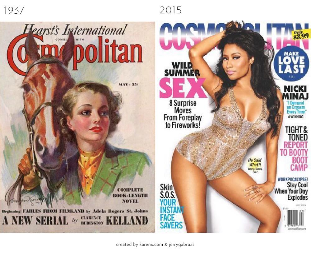 Evolution of magazine cover