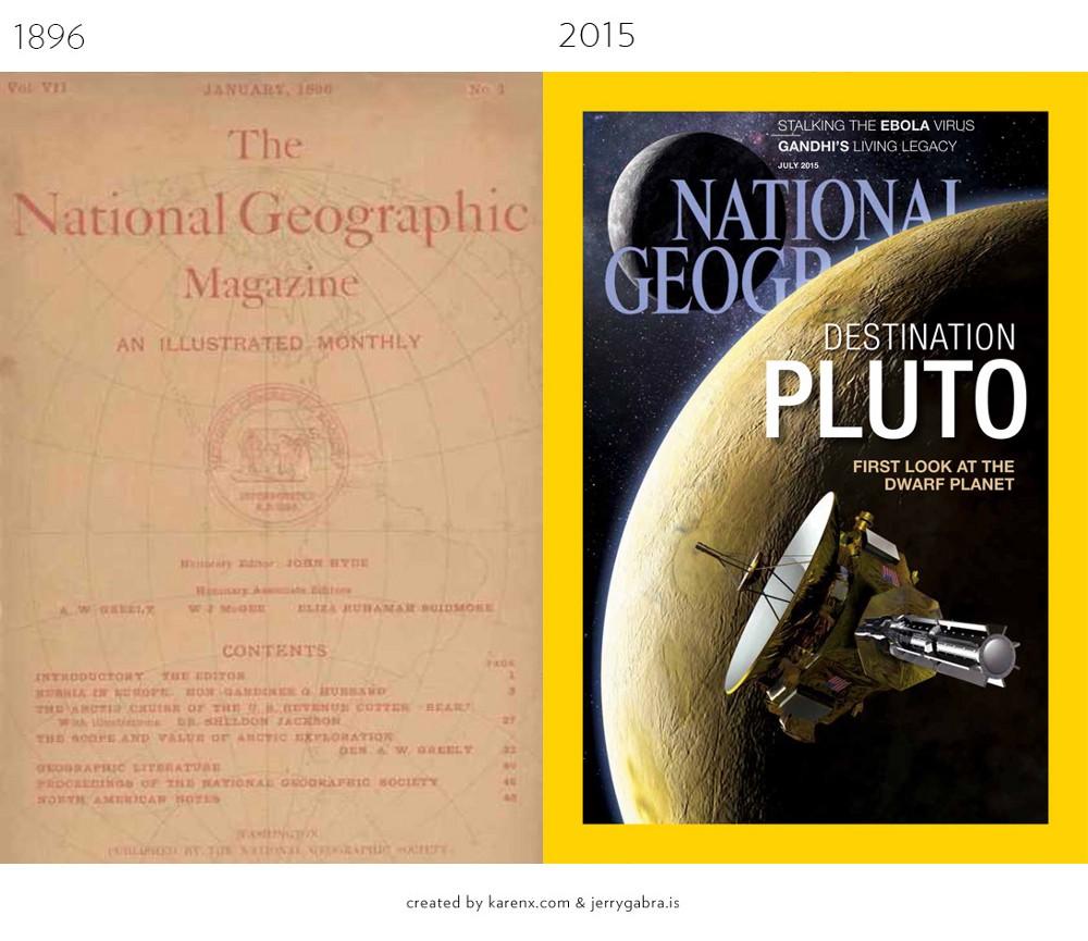 Magazincover im Wandel der Zeit