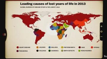 verlorene Lebensjahre