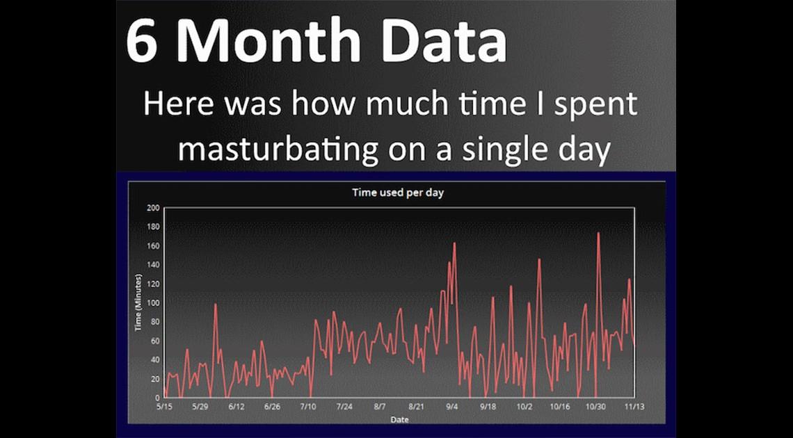 Graph der Lust