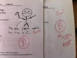 Klassenkampf: originelle Kommentare von Lehrkräften