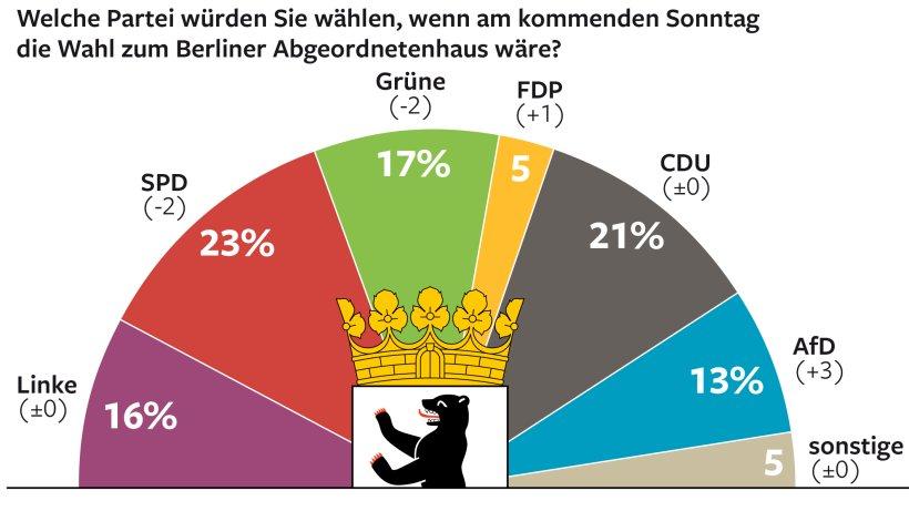 SLEAZE Presseschau Teil 2 Berlin Wahl AfD