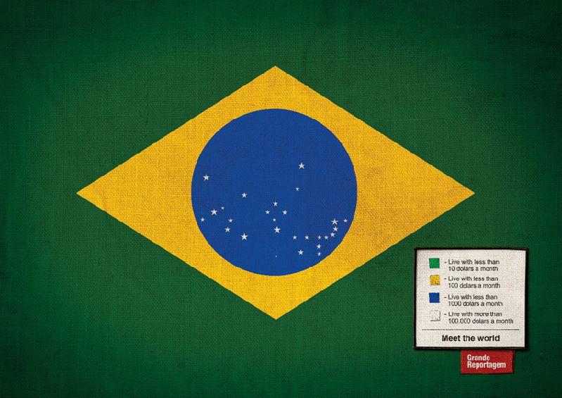 länderflaggen als schaubild