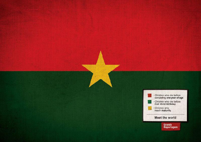 burkina faso infografik flagge