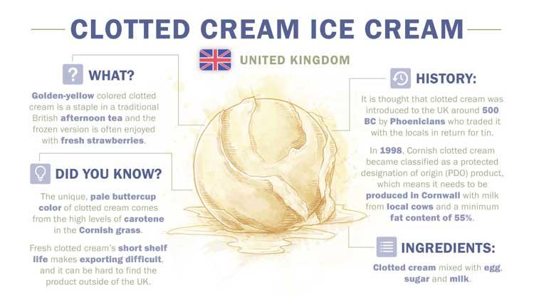 Clotted Cream Eiscreme aus Großbritannien