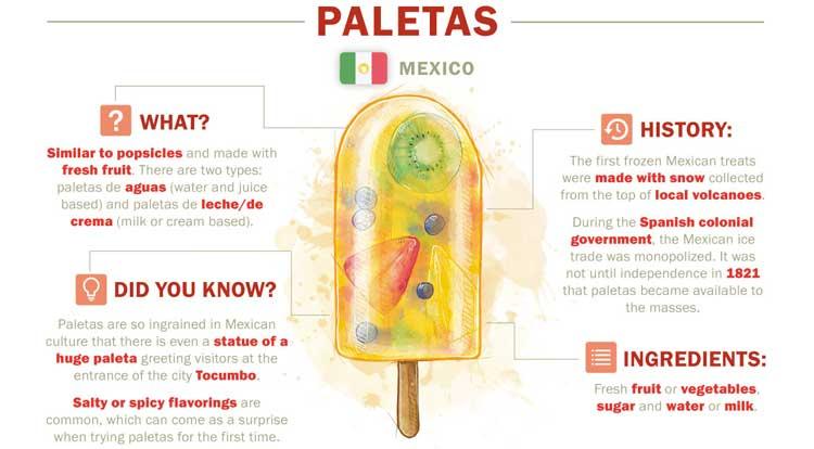 Paletas aus Mexiko beliebte eissorten aus der welt