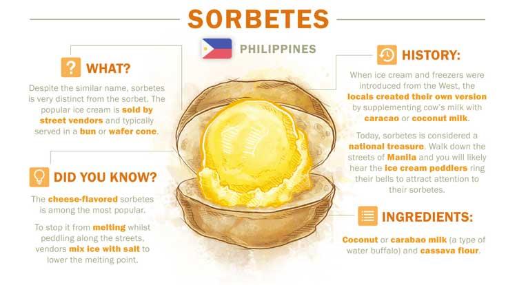 Sorbetes aus den Philippinen süßigkeiten weltweit