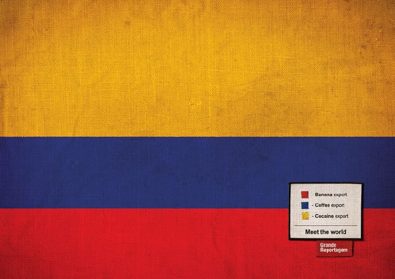 schaubild kolumbien infografik
