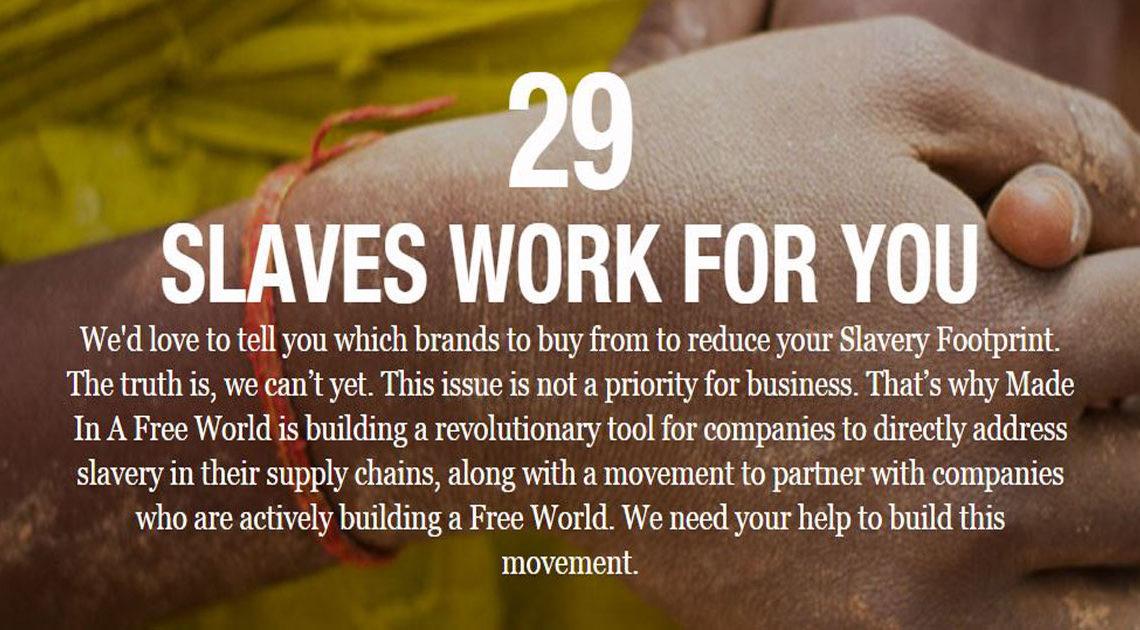 slavery footprint interaktiv