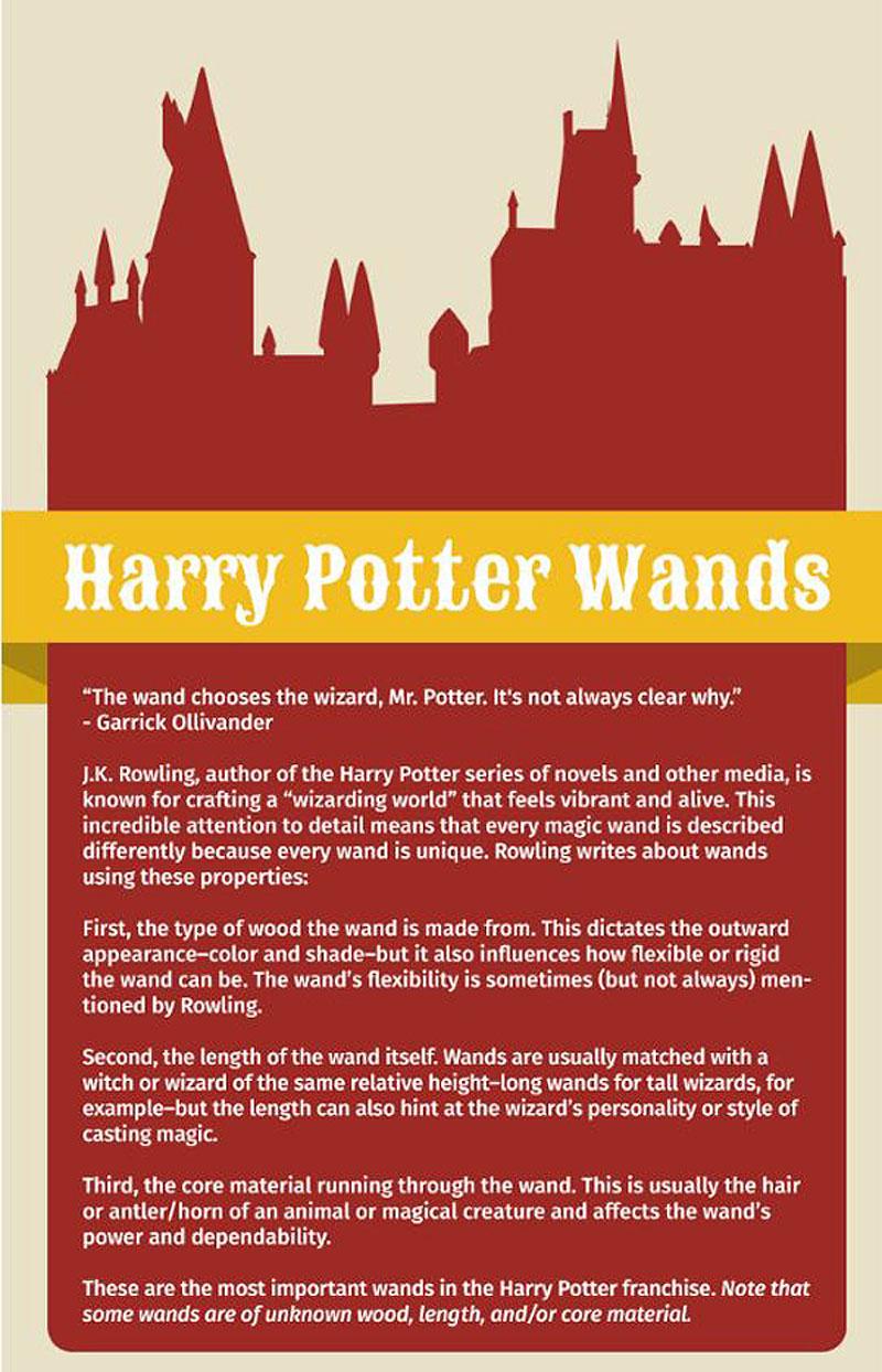 harry potter zauberstäbe info Zauberstäbe aus Harry Potter