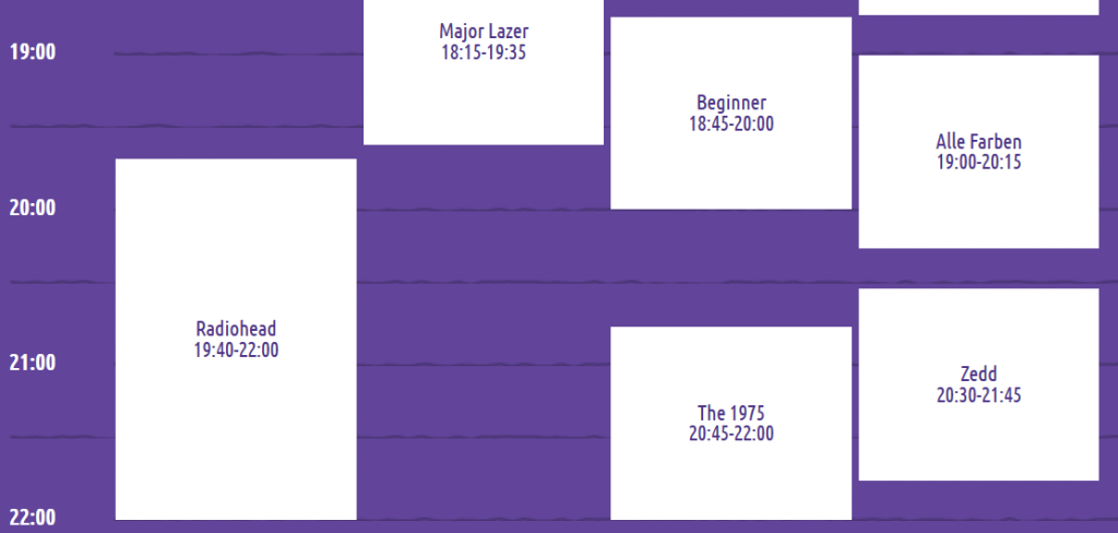 Lollapalooza in Berlin timetable running order